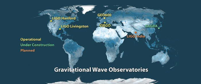 Gravitational Wave Observatories